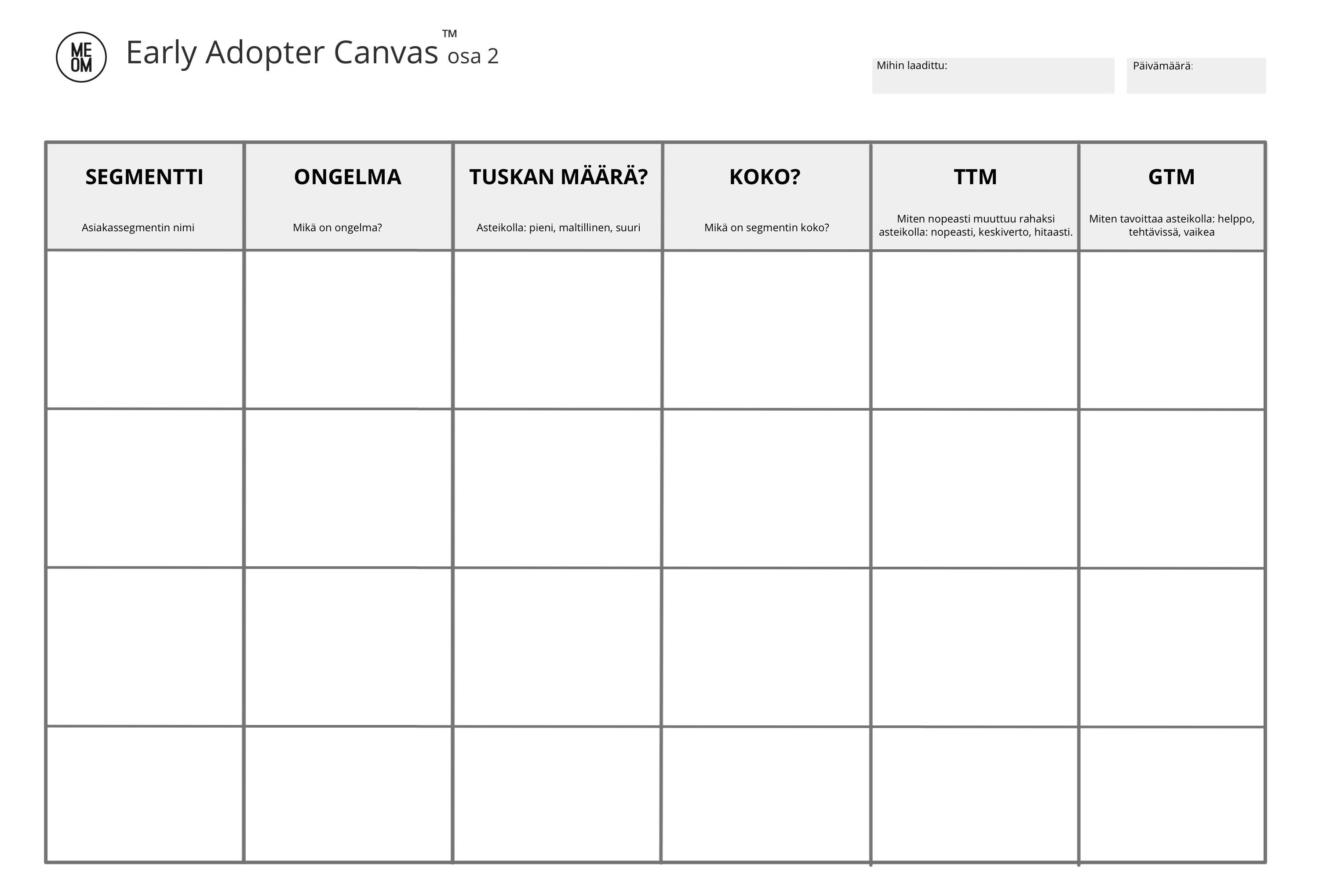 Early Adopter Canvas osa 2